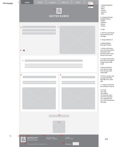 batten-web-wireframes-01