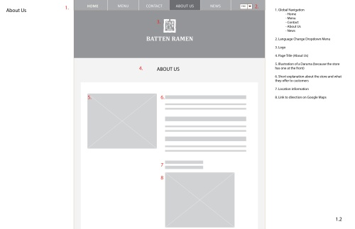 batten-web-wireframes-04