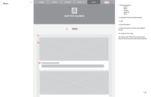 batten-web-wireframes-05